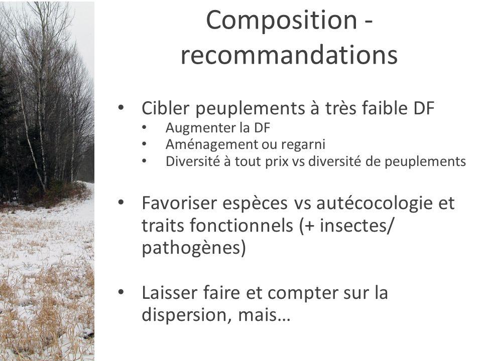 Composition - recommandations Cibler peuplements à très faible DF Augmenter la DF Aménagement ou regarni Diversité à tout prix vs diversité de peuplem
