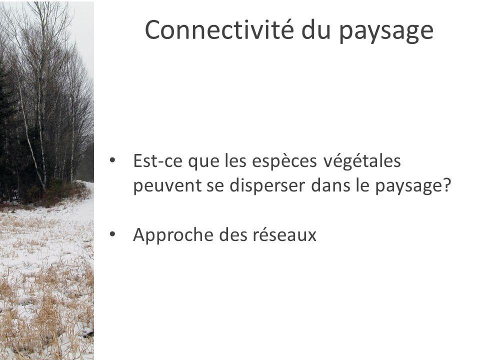 Connectivité du paysage Est-ce que les espèces végétales peuvent se disperser dans le paysage? Approche des réseaux