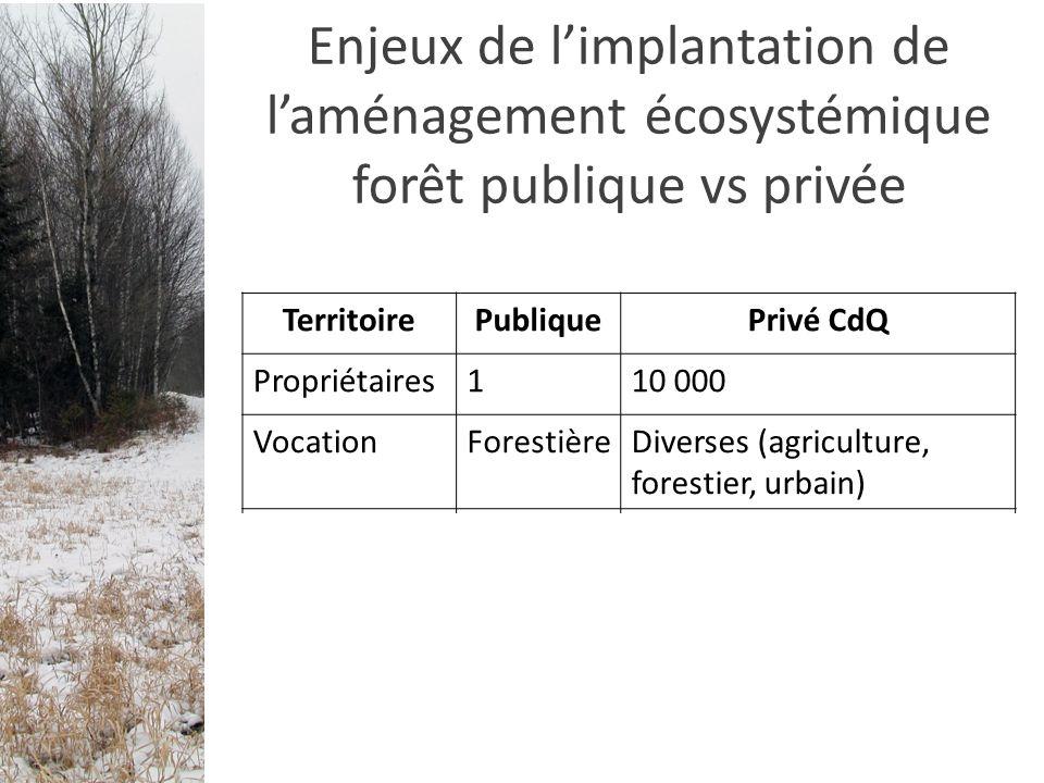 Enjeux de limplantation de laménagement écosystémique forêt publique vs privée TerritoirePubliquePrivé CdQ Propriétaires110 000 VocationForestièreDive