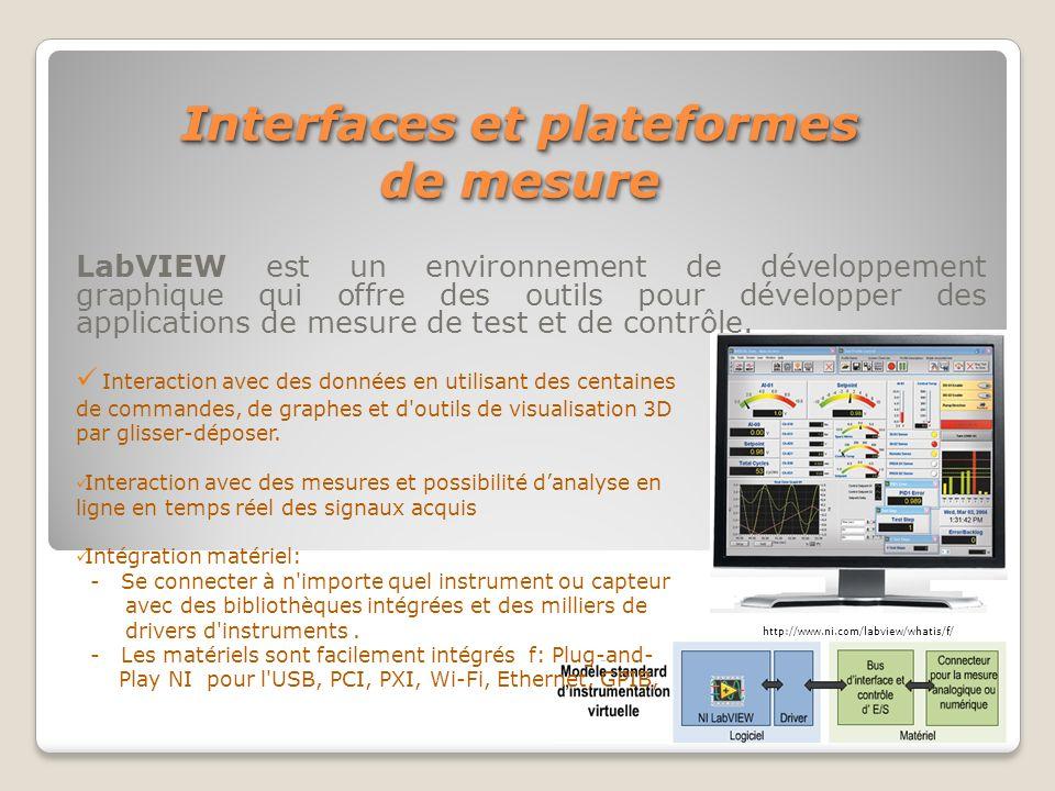 Interfaces et plateformes de mesure Interaction avec des données en utilisant des centaines de commandes, de graphes et d'outils de visualisation 3D p