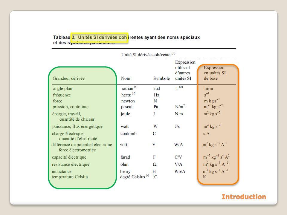 http://www.stielec.ac-aix- marseille.fr/cours/dereumaux/mesurdebit.htm#introduction http://www.stielec.ac-aix- marseille.fr/cours/dereumaux/mesurdebit.htm#introduction http://www.crouzet.com/filiales/crouzet-capteurs-de- position/html/fr/telechargement.htm http://www.crouzet.com/filiales/crouzet-capteurs-de- position/html/fr/telechargement.htm http://www.youtube.com/watch?v=ofzbA3keOYE http://www.cst.schneider- electric.com/_assets/general/CST_CorpBrochure_Final.pdf http://www.cst.schneider- electric.com/_assets/general/CST_CorpBrochure_Final.pdf http://fr.wikipedia.org/wiki/Traitement_du_signal http://www.abb.ca/product/us/9AAC910019.aspx http://www.ni.com/labview/whatis/f/ RéférencesRéférences