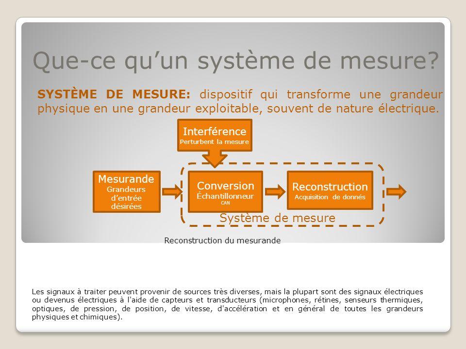 Que-ce quun système de mesure? SYSTÈME DE MESURE: dispositif qui transforme une grandeur physique en une grandeur exploitable, souvent de nature élect