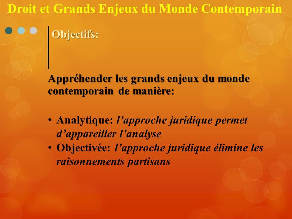 Les contenus: 3 grands thèmes: Les instruments du droit Des sujets du droit Lorganisation du droit Étudiés à partir dexemples concrets Droit et Grands Enjeux du Monde Contemporain