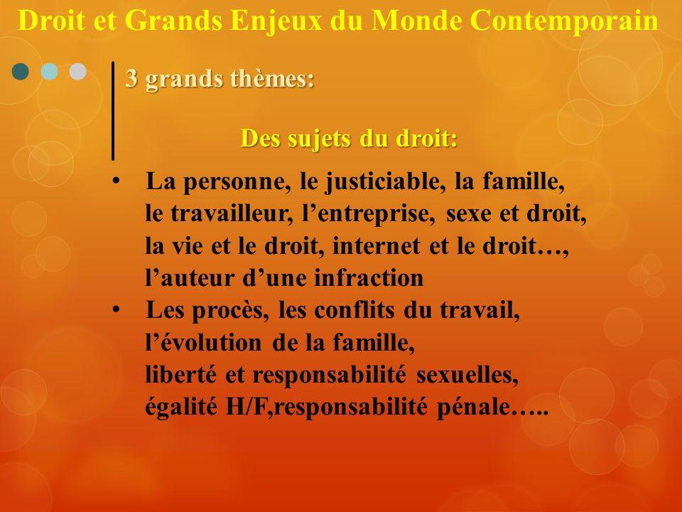 La personne, le justiciable, la famille, le travailleur, lentreprise, sexe et droit, la vie et le droit, internet et le droit…, lauteur dune infractio