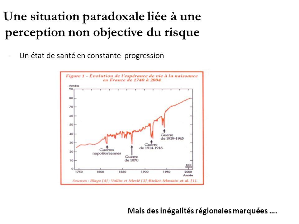 Une situation paradoxale liée à une perception non objective du risque -Un état de santé en constante progression Mais des inégalités régionales marqu