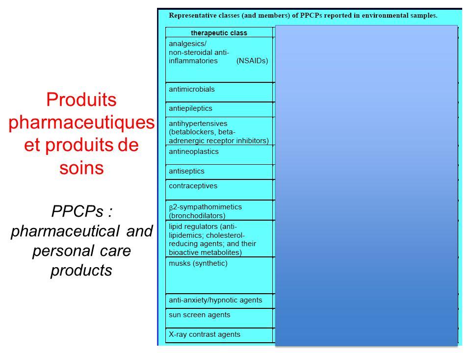 Produits pharmaceutiques et produits de soins PPCPs : pharmaceutical and personal care products