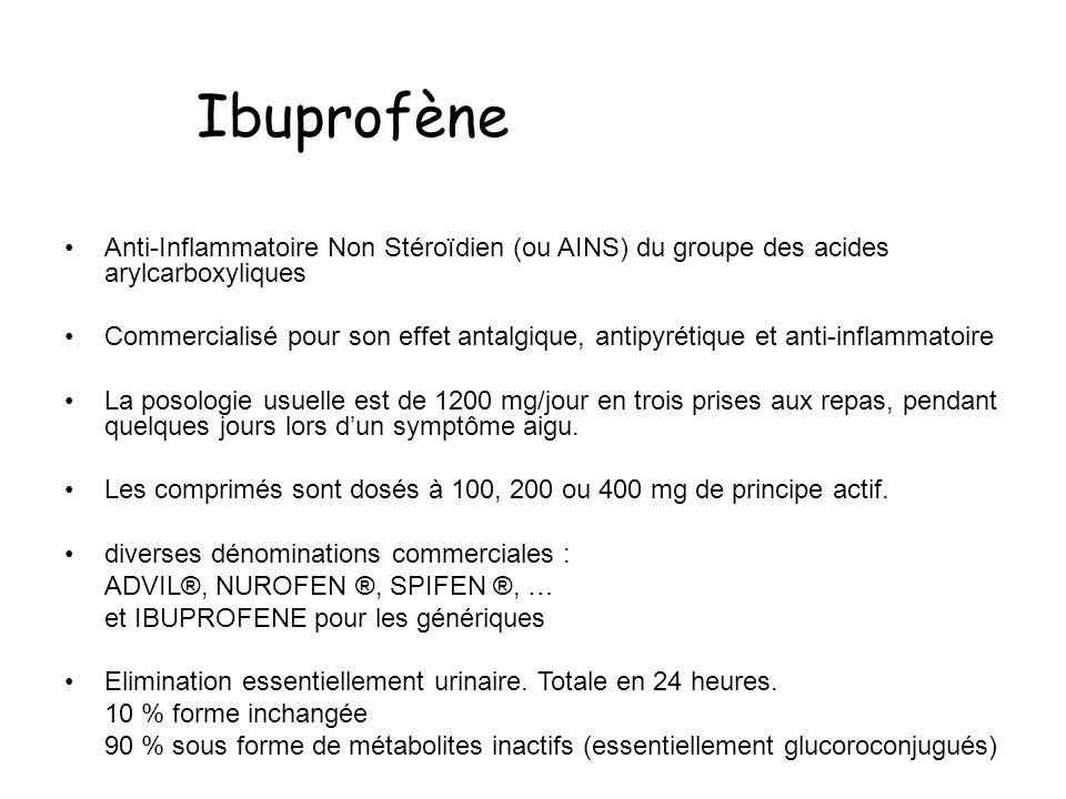 Ibuprofène Anti-Inflammatoire Non Stéroïdien (ou AINS) du groupe des acides arylcarboxyliques Commercialisé pour son effet antalgique, antipyrétique e