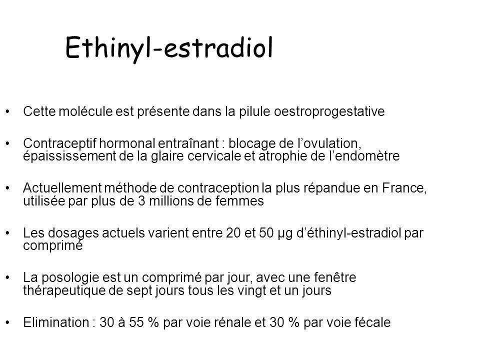 Ethinyl-estradiol Cette molécule est présente dans la pilule oestroprogestative Contraceptif hormonal entraînant : blocage de lovulation, épaississeme
