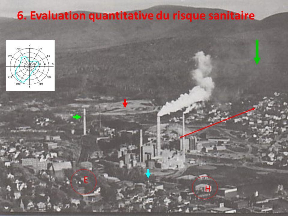 E H 6. Evaluation quantitative du risque sanitaire