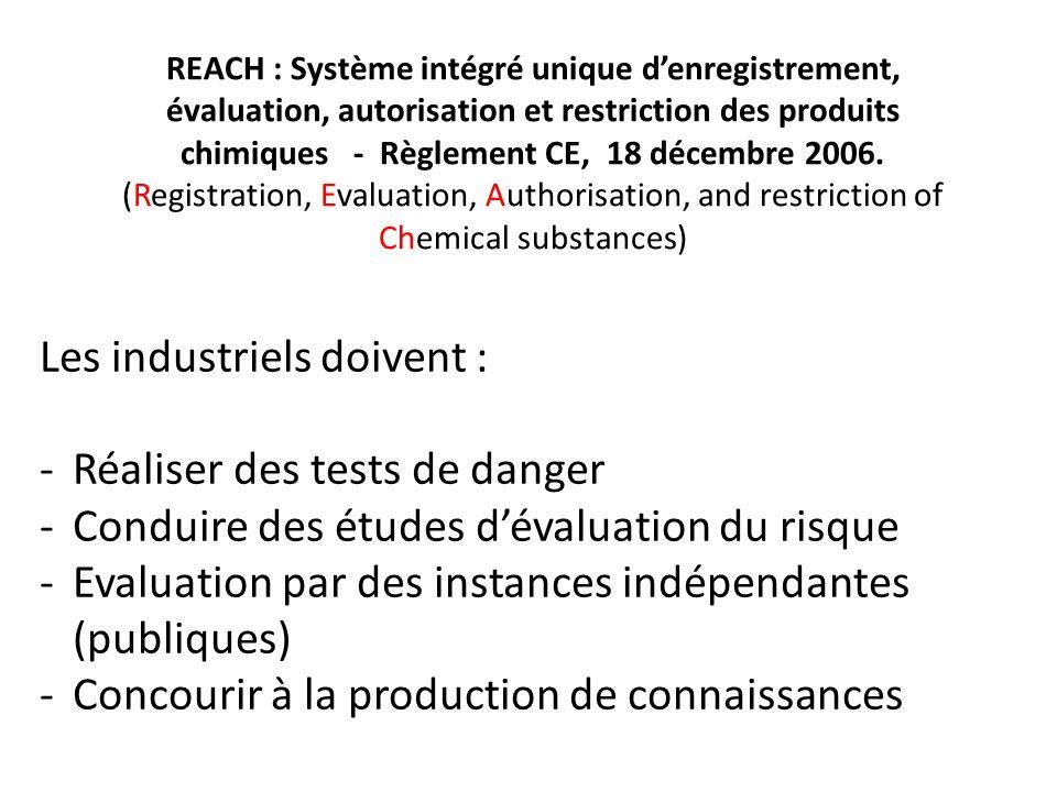 REACH : Système intégré unique denregistrement, évaluation, autorisation et restriction des produits chimiques - Règlement CE, 18 décembre 2006. (Regi