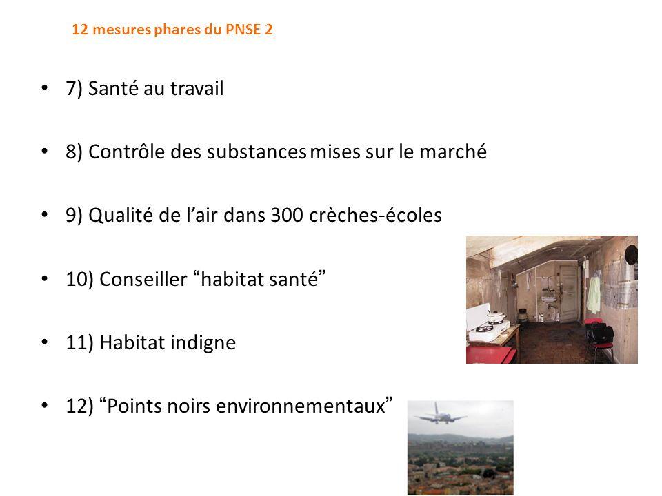 7) Santé au travail 8) Contrôle des substances mises sur le marché 9) Qualité de lair dans 300 crèches-écoles 10) Conseiller habitat santé 11) Habitat