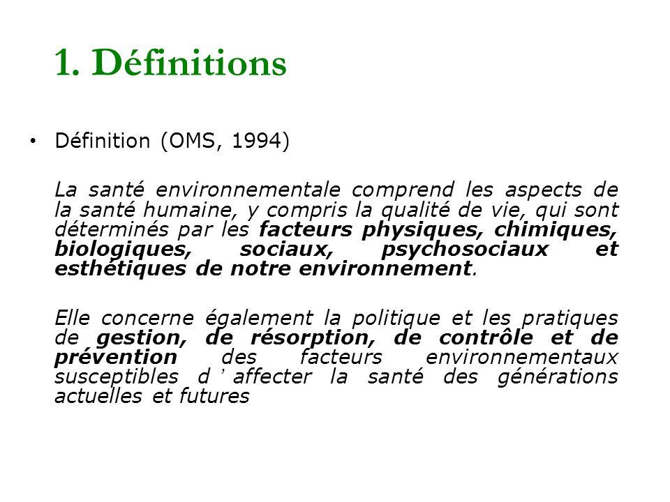 1. Définitions Définition (OMS, 1994) La santé environnementale comprend les aspects de la santé humaine, y compris la qualité de vie, qui sont déterm