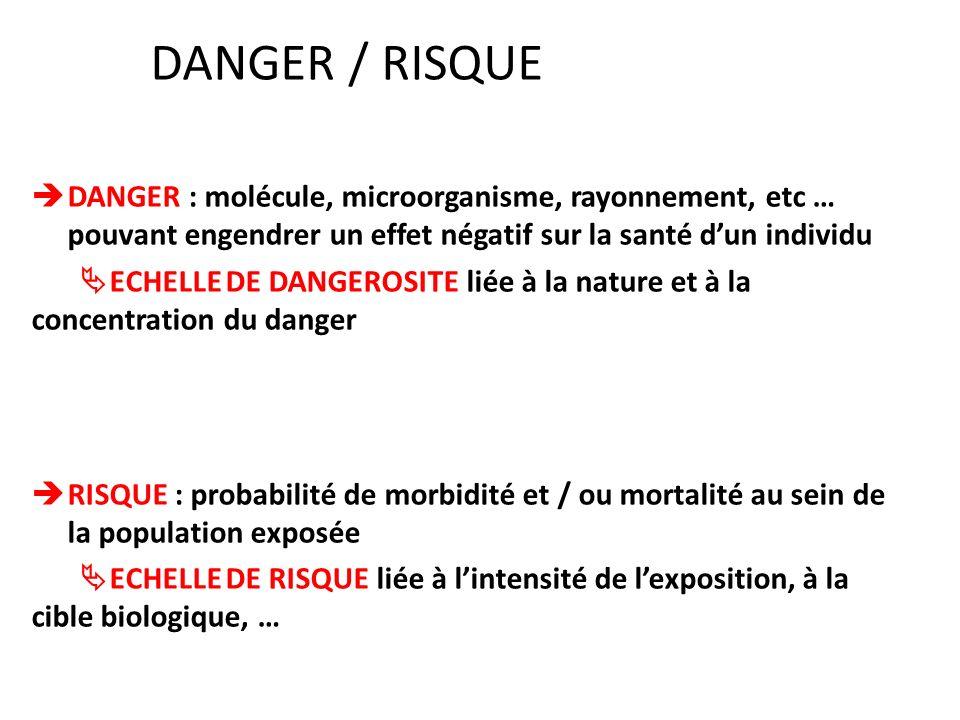 DANGER / RISQUE DANGER : molécule, microorganisme, rayonnement, etc … pouvant engendrer un effet négatif sur la santé dun individu ECHELLE DE DANGEROS