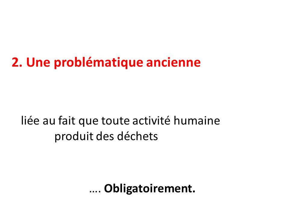 2. Une problématique ancienne liée au fait que toute activité humaine produit des déchets …. Obligatoirement.