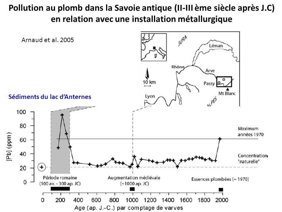 Pollution au plomb dans la Savoie antique (II-III ème siècle après J.C) en relation avec une installation métallurgique Arnaud et al. 2005 Sédiments d