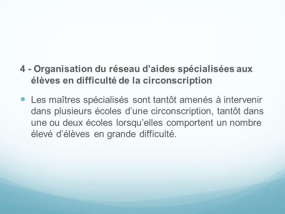 4 - Organisation du réseau daides spécialisées aux élèves en difficulté de la circonscription Les maîtres spécialisés sont tantôt amenés à intervenir