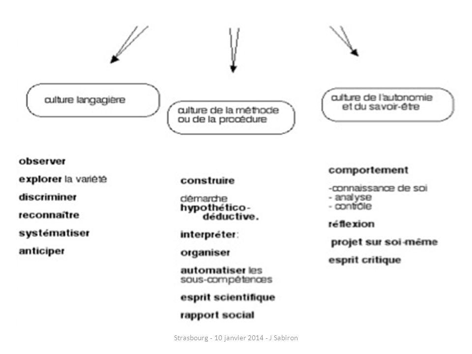 Didactique 2 : apprentissage activité dordre cognitif englobe une pluralité de mécanismes : des traitements des données, une compétence interprétative des savoirs isolés, et une constante reconstruction des connaissances; une accumulation progressive de sous-compétences automatisées «…les activités linguistiques sont liées à laspect structurant de lactivité dapprentissage, et non aux aspects structuraux de lobjet de cet apprentissage» D.