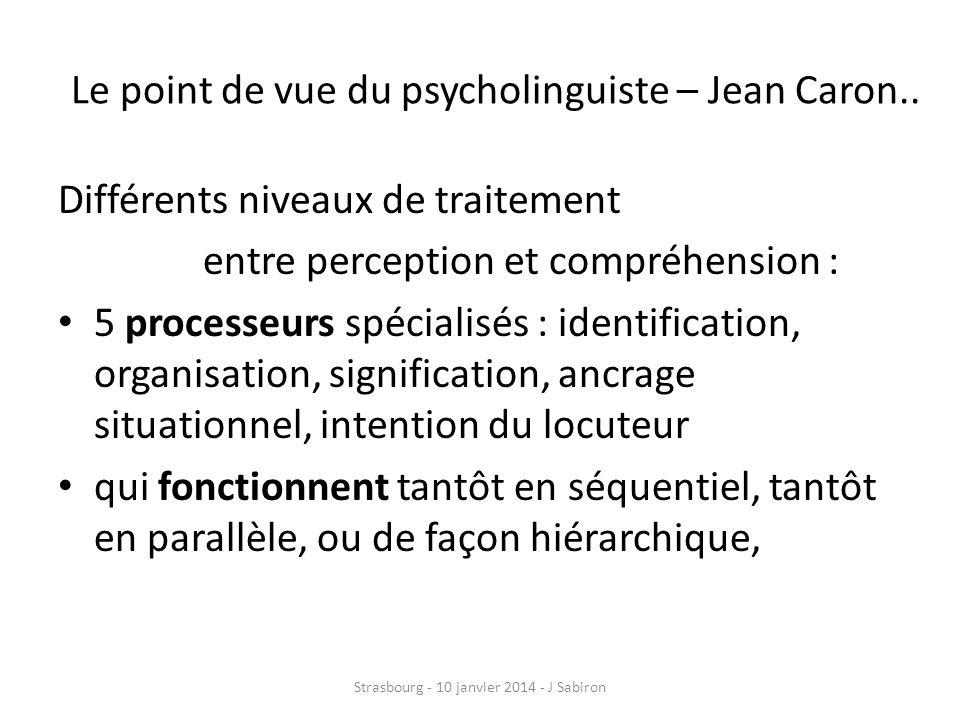 Le point de vue du psycholinguiste – Jean Caron.. Différents niveaux de traitement entre perception et compréhension : 5 processeurs spécialisés : ide
