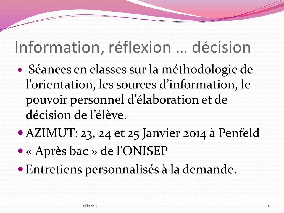 Information, réflexion … décision Séances en classes sur la méthodologie de lorientation, les sources dinformation, le pouvoir personnel délaboration et de décision de lélève.