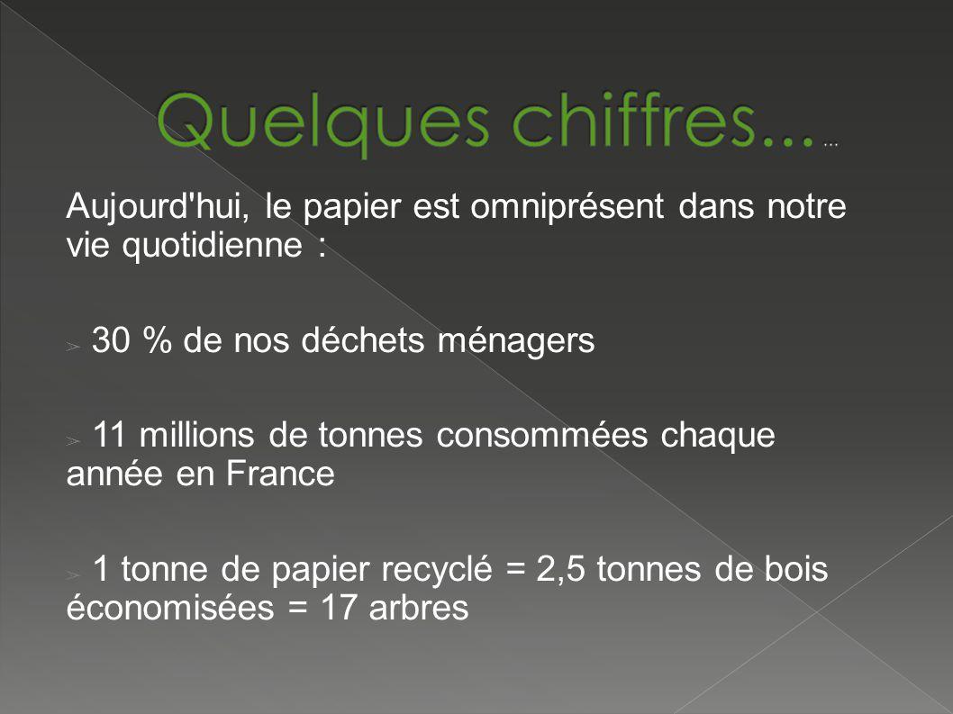 Aujourd hui, le papier est omniprésent dans notre vie quotidienne : 30 % de nos déchets ménagers 11 millions de tonnes consommées chaque année en France 1 tonne de papier recyclé = 2,5 tonnes de bois économisées = 17 arbres