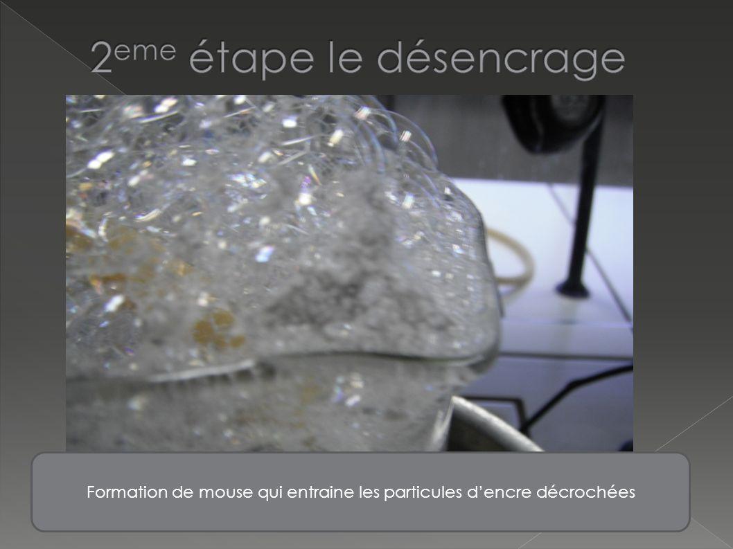 Formation de mouse qui entraine les particules dencre décrochées