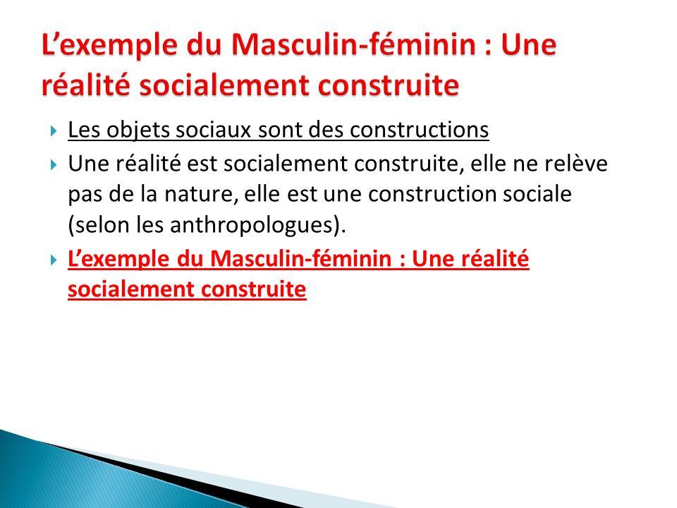 Les objets sociaux sont des constructions Une réalité est socialement construite, elle ne relève pas de la nature, elle est une construction sociale (