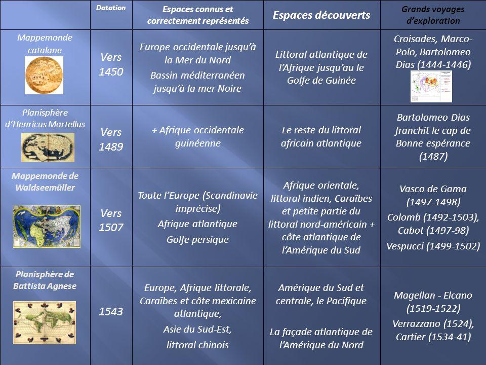 Magellan - Elcano (1519-1522) Verrazzano (1524), Cartier (1534-41) Amérique du Sud et centrale, le Pacifique La façade atlantique de lAmérique du Nord