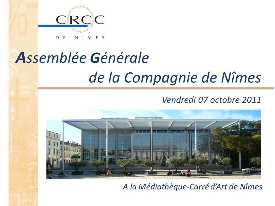 3.Rapport des Censeurs 2. Rapport Financier de la Trésorière 1.