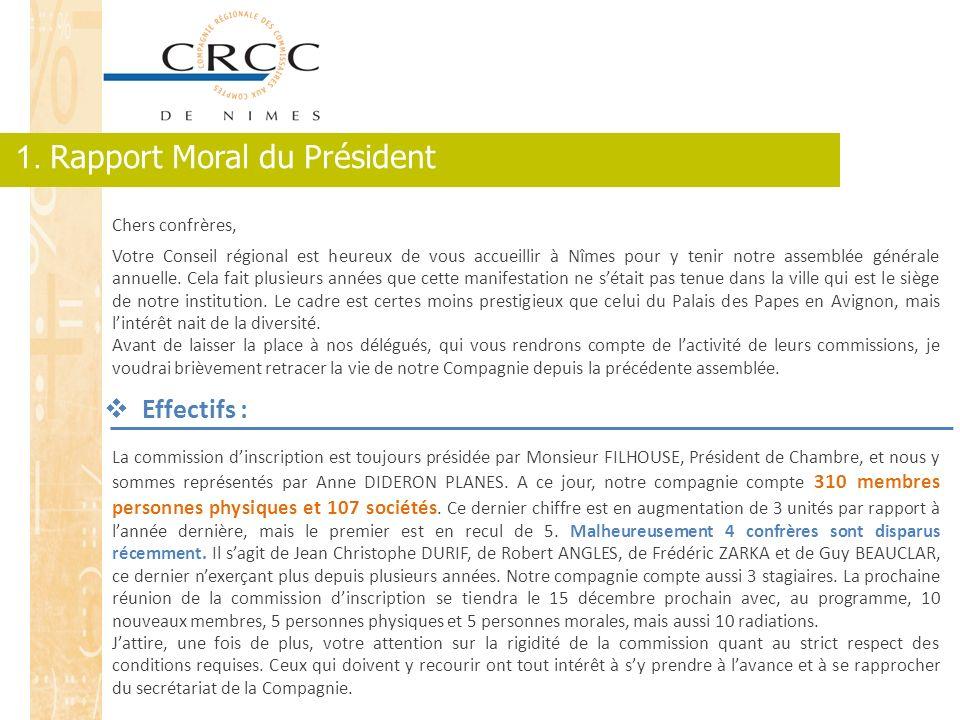1. Rapport Moral du Président Effectifs : Chers confrères, Votre Conseil régional est heureux de vous accueillir à Nîmes pour y tenir notre assemblée