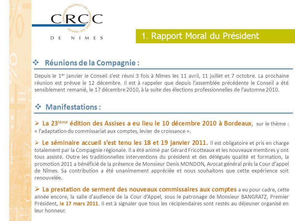 1. Rapport Moral du Président Depuis le 1 er janvier le Conseil sest réuni 3 fois à Nîmes les 11 avril, 11 juillet et 7 octobre. La prochaine réunion