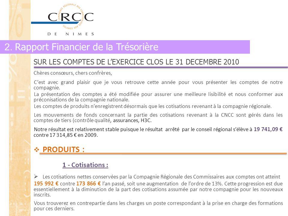 2. Rapport Financier de la Trésorière Chères consœurs, chers confrères, Cest avec grand plaisir que je vous retrouve cette année pour vous présenter l