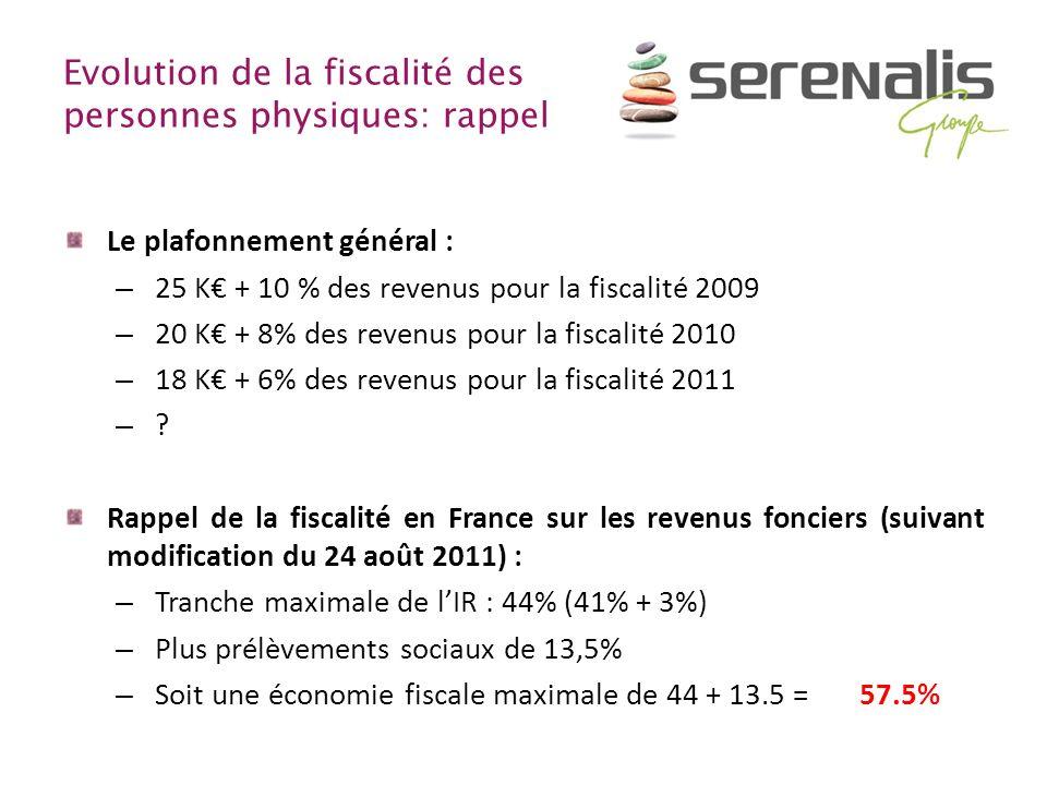 Evolution de la fiscalité des personnes physiques: rappel Le plafonnement général : – 25 K + 10 % des revenus pour la fiscalité 2009 – 20 K + 8% des r