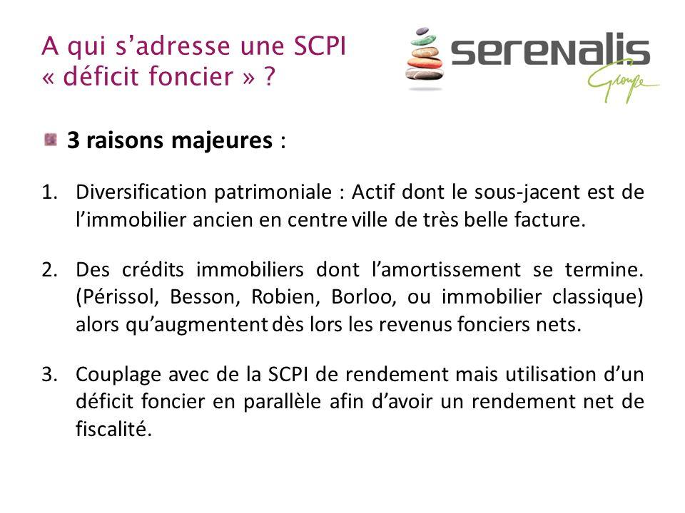 A qui sadresse une SCPI « déficit foncier » ? 3 raisons majeures : 1.Diversification patrimoniale : Actif dont le sous-jacent est de limmobilier ancie