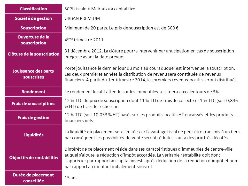 ClassificationSCPI fiscale « Malraux» à capital fixe.