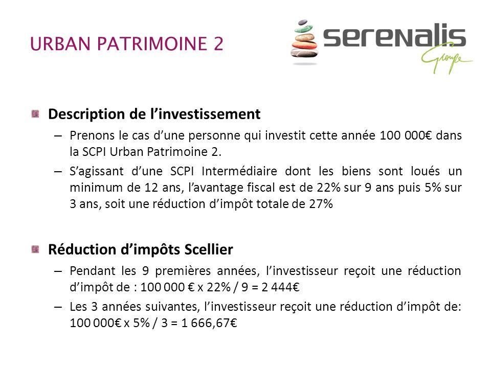 URBAN PATRIMOINE 2 Description de linvestissement – Prenons le cas dune personne qui investit cette année 100 000 dans la SCPI Urban Patrimoine 2. – S