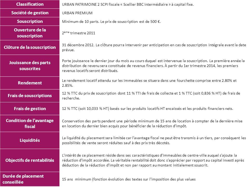 Classification URBAN PATRIMOINE 2 SCPI fiscale « Scellier BBC intermédiaire » à capital fixe. Société de gestion URBAN PREMIUM Souscription Minimum de