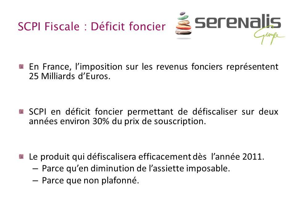 SCPI Fiscale : Déficit foncier En France, limposition sur les revenus fonciers représentent 25 Milliards dEuros. SCPI en déficit foncier permettant de