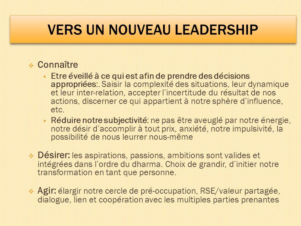 VERS UN NOUVEAU LEADERSHIP Connaître Etre éveillé à ce qui est afin de prendre des décisions appropriées:.
