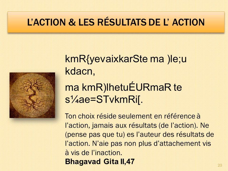 LACTION & LES RÉSULTATS DE L ACTION kmR{yevaixkarSte ma )le;u kdacn, ma kmR)lhetuÉURmaR te s¼ae=STvkmRi[.