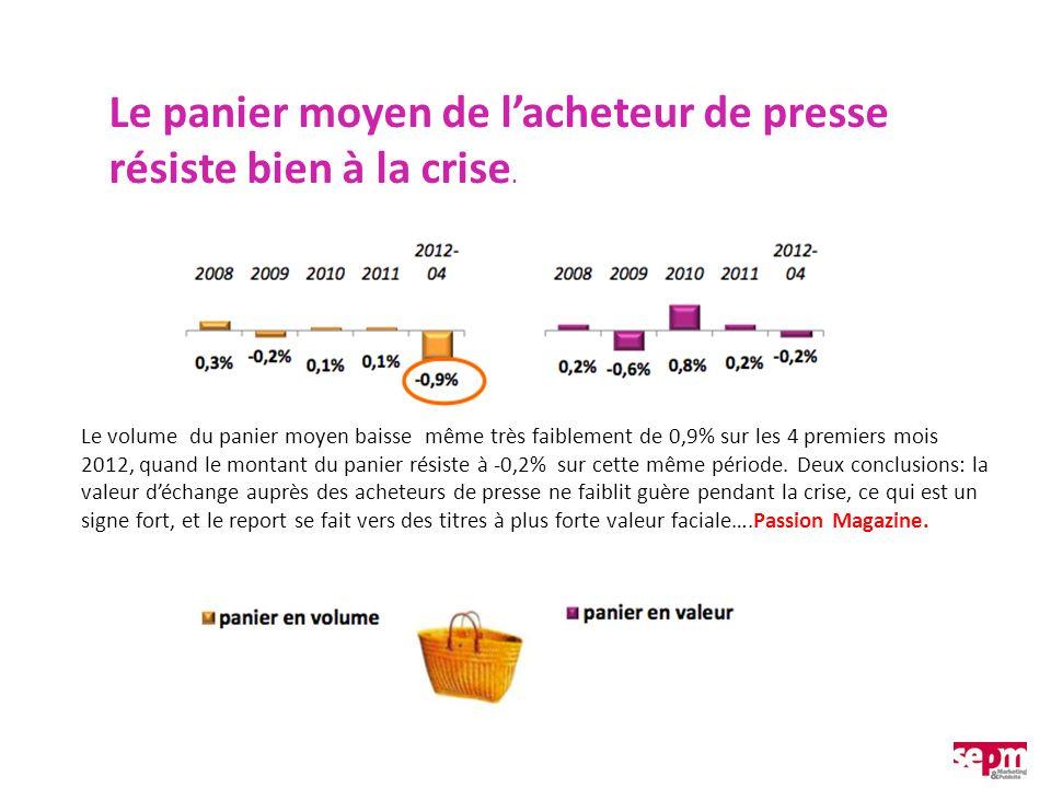 Le volume du panier moyen baisse même très faiblement de 0,9% sur les 4 premiers mois 2012, quand le montant du panier résiste à -0,2% sur cette même