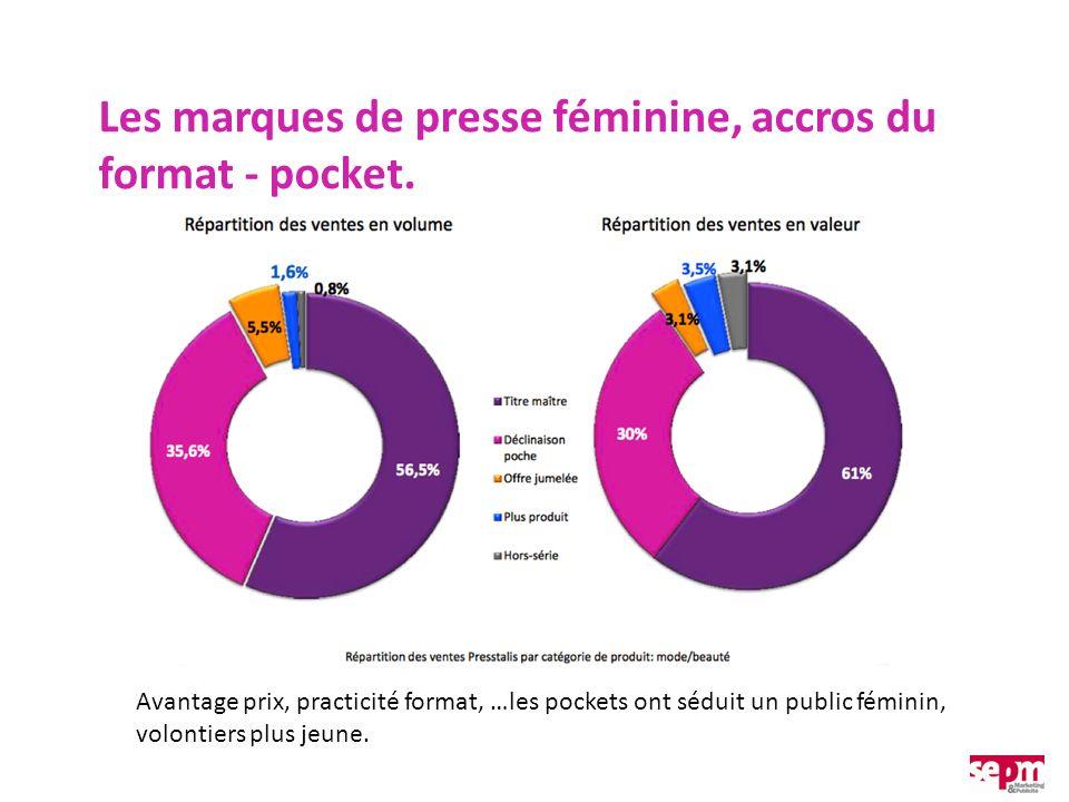 Les marques de presse féminine, accros du format - pocket. Avantage prix, practicité format, …les pockets ont séduit un public féminin, volontiers plu