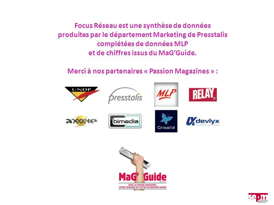 Focus Réseau est une synthèse de données produites par le département Marketing de Presstalis complétées de données MLP et de chiffres issus du MaGGui