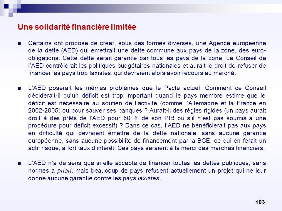 103 Une solidarité financière limitée Certains ont proposé de créer, sous des formes diverses, une Agence européenne de la dette (AED) qui émettrait u