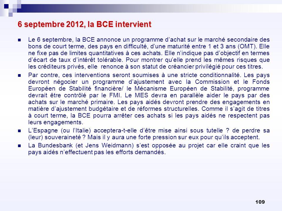 109 6 septembre 2012, la BCE intervient Le 6 septembre, la BCE annonce un programme dachat sur le marché secondaire des bons de court terme, des pays