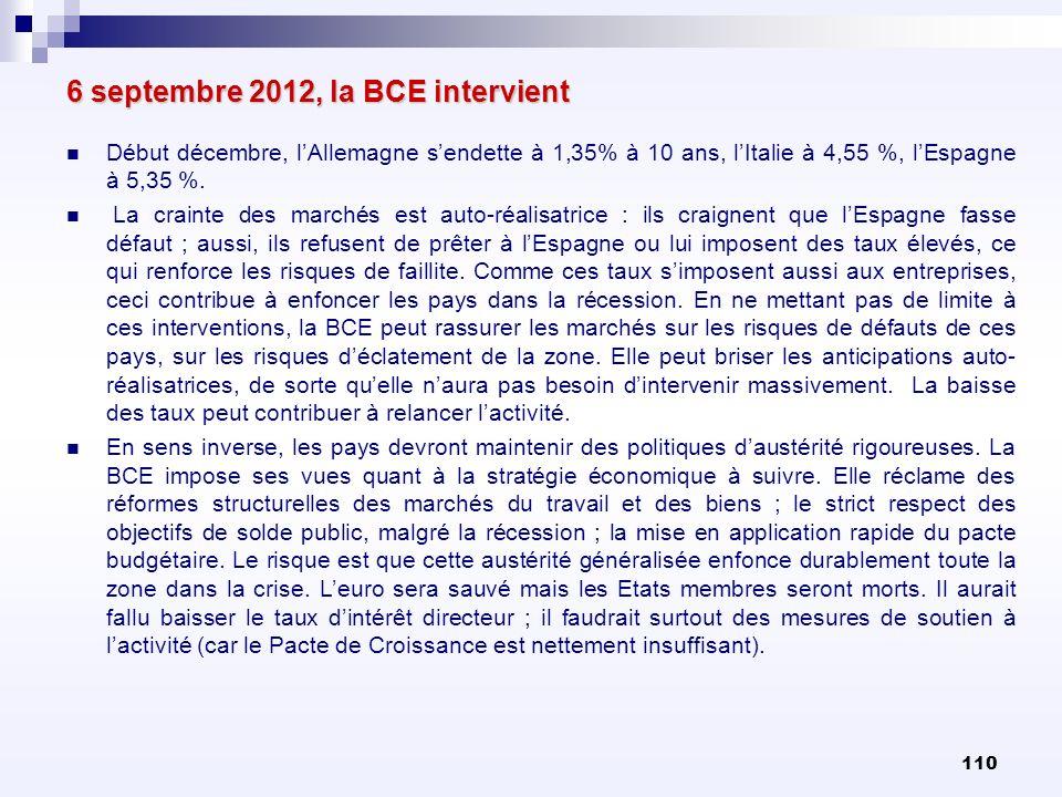 110 6 septembre 2012, la BCE intervient Début décembre, lAllemagne sendette à 1,35% à 10 ans, lItalie à 4,55 %, lEspagne à 5,35 %. La crainte des marc
