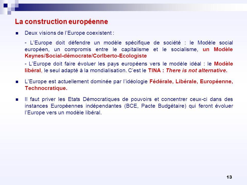 13 La construction européenne Deux visions de lEurope coexistent : - LEurope doit défendre un modèle spécifique de société : le Modèle social européen