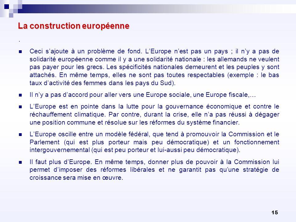 15 La construction européenne. Ceci sajoute à un problème de fond. LEurope nest pas un pays ; il ny a pas de solidarité européenne comme il y a une so