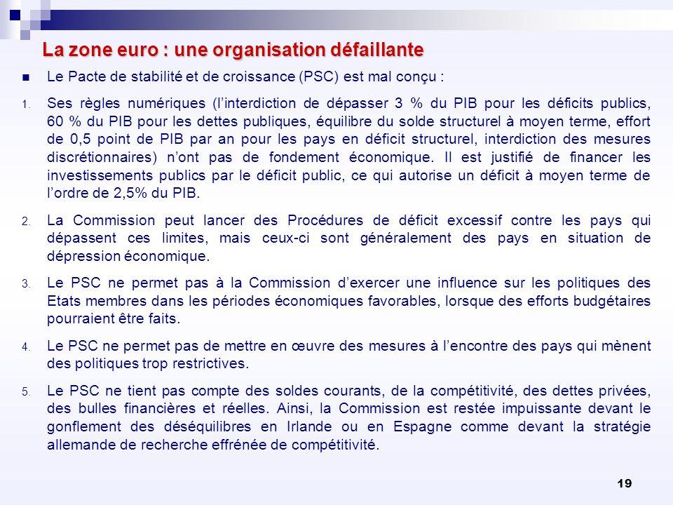 19 La zone euro : une organisation défaillante Le Pacte de stabilité et de croissance (PSC) est mal conçu : 1. Ses règles numériques (linterdiction de