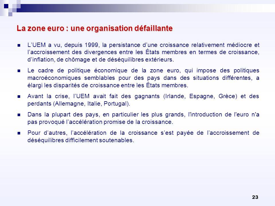 23 La zone euro : une organisation défaillante LUEM a vu, depuis 1999, la persistance dune croissance relativement médiocre et laccroissement des dive