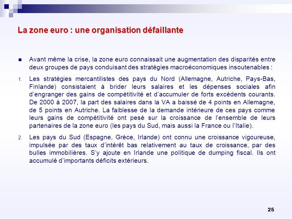 25 La zone euro : une organisation défaillante Avant même la crise, la zone euro connaissait une augmentation des disparités entre deux groupes de pay